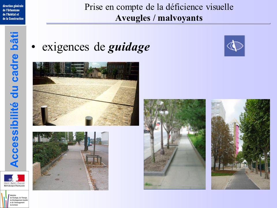 Accessibilité du cadre bâti Prise en compte de la déficience visuelle Aveugles / malvoyants exigences de repérage : des bâtiments, des obstacles, des équipements