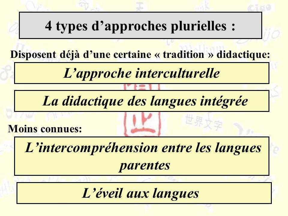 4 types dapproches plurielles : Lapproche interculturelle La didactique des langues intégrée Lintercompréhension entre les langues parentes Léveil aux