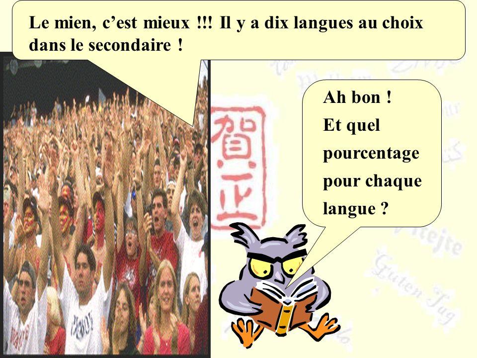 Le mien, cest mieux !!! Il y a dix langues au choix dans le secondaire ! Ah bon ! Et quel pourcentage pour chaque langue ?