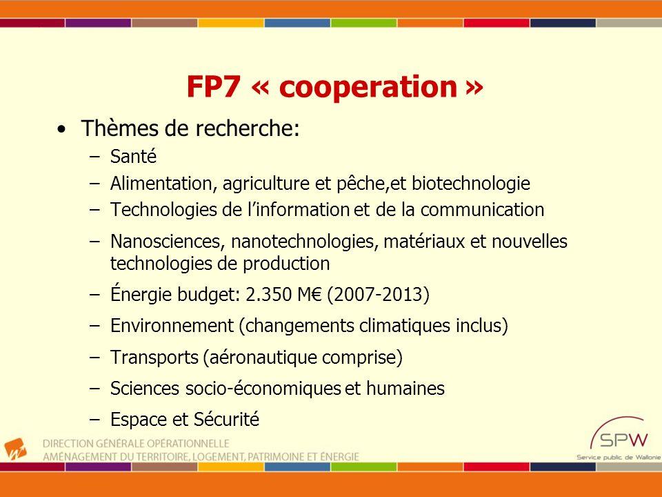 FP7 « cooperation » Thèmes de recherche: –Santé –Alimentation, agriculture et pêche,et biotechnologie –Technologies de linformation et de la communica