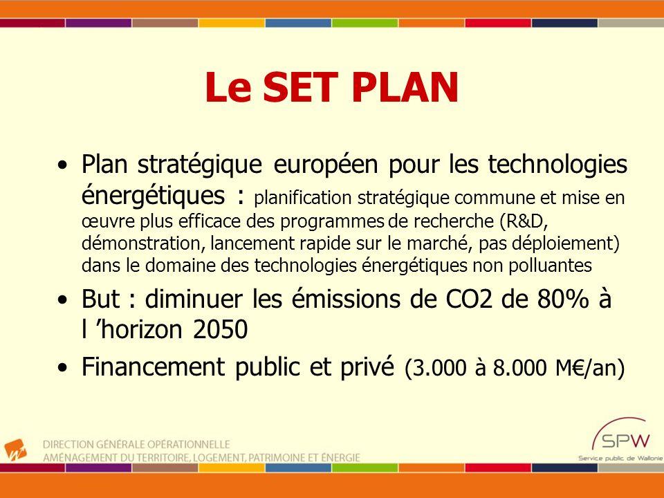 Le SET PLAN Plan stratégique européen pour les technologies énergétiques : planification stratégique commune et mise en œuvre plus efficace des progra