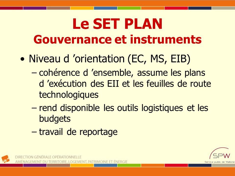 Le SET PLAN Gouvernance et instruments Niveau d orientation (EC, MS, EIB) –cohérence d ensemble, assume les plans d exécution des EII et les feuilles