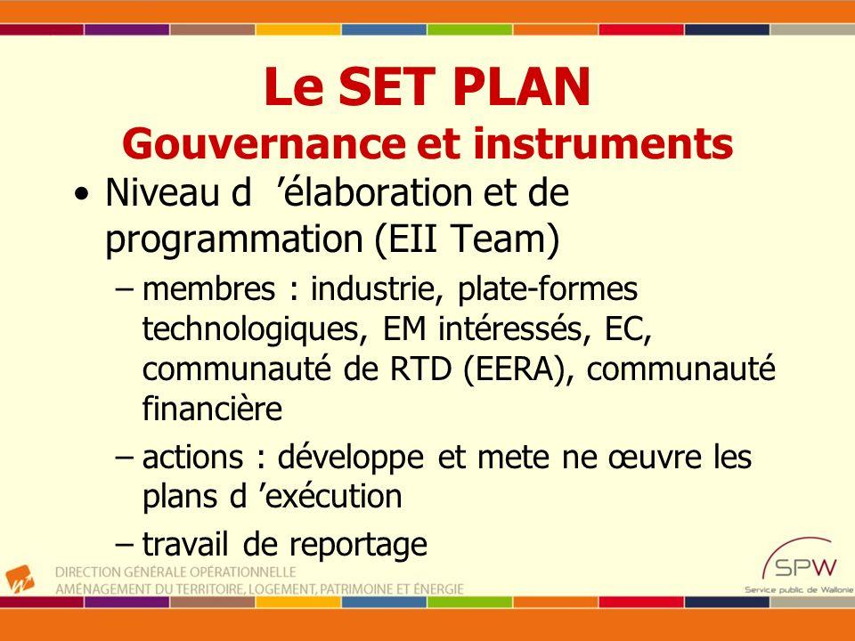 Le SET PLAN Gouvernance et instruments Niveau d élaboration et de programmation (EII Team) –membres : industrie, plate-formes technologiques, EM intér