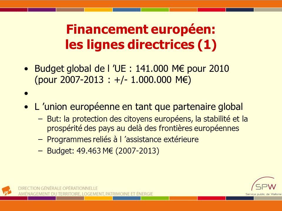 Financement européen: les lignes directrices (2) Cohésion pour la croissance et l emploi –But: diminuer les disparités socio-économiques entre les Régions européennes –Convergence, à destination des États-Membres les moins développés (ciblée sur … innovation…) –Compétitivité régionale et emploi, à destination des Régions autres que celles concernées par « Compétitivité » (ciblée sur … innovation…) –Coopération territoriale européenne, INTERREG, coopération transfrontalière, transnationale, transrégionale (ciblée sur … recherche, technologie de l information, environnement, …) Budget: 308.041 M (2007-2013)
