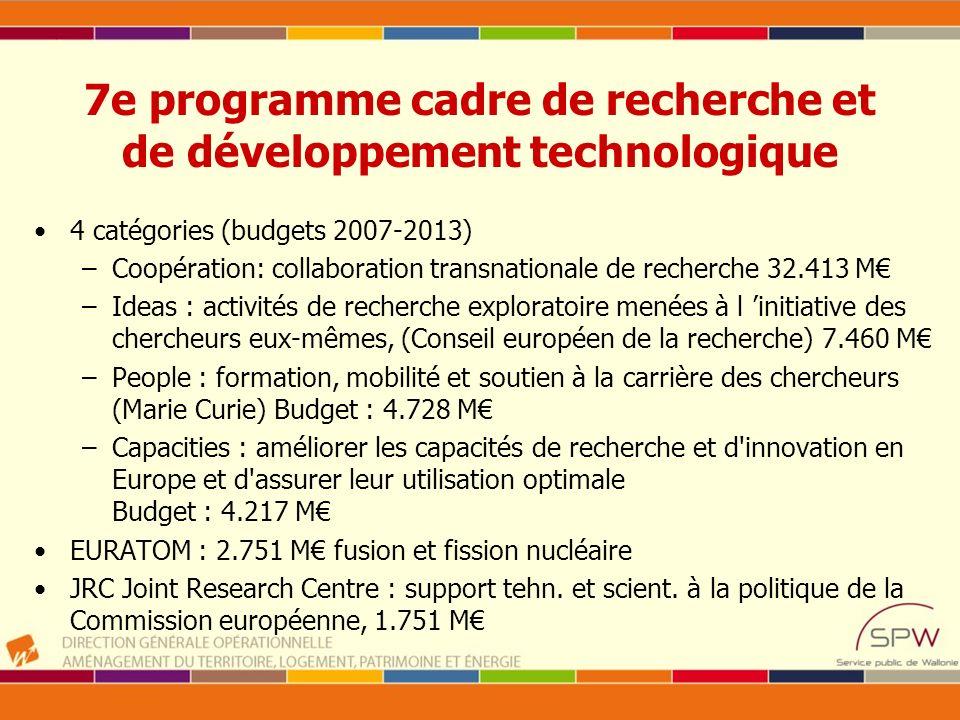 7e programme cadre de recherche et de développement technologique 4 catégories (budgets 2007-2013) –Coopération: collaboration transnationale de reche