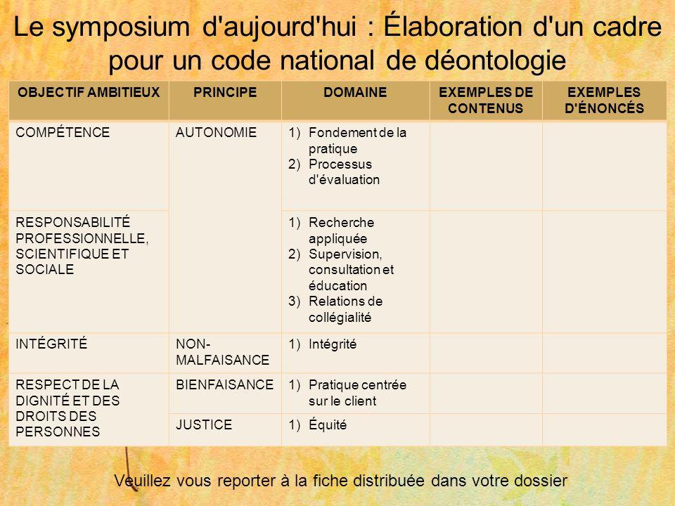 Le symposium d'aujourd'hui : Élaboration d'un cadre pour un code national de déontologie OBJECTIF AMBITIEUXPRINCIPEDOMAINEEXEMPLES DE CONTENUS EXEMPLE