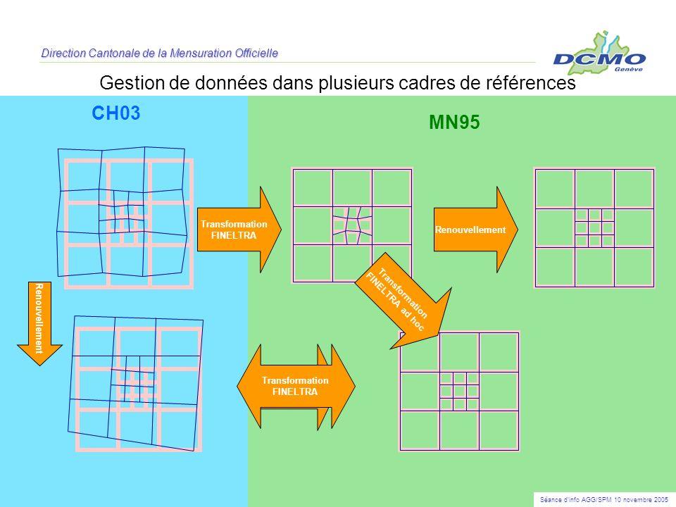 Direction Cantonale de la Mensuration Officielle Gestion de données dans plusieurs cadres de références CH03 MN95 Renouvellement Transformation FINELT