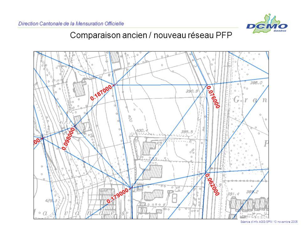 Direction Cantonale de la Mensuration Officielle Comparaison ancien / nouveau réseau PFP Séance dinfo AGG/SPM 10 novembre 2005