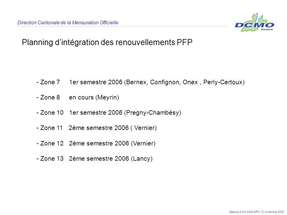 Direction Cantonale de la Mensuration Officielle Planning dintégration des renouvellements PFP - Zone 7 1er semestre 2006 (Bernex, Confignon, Onex, Pe