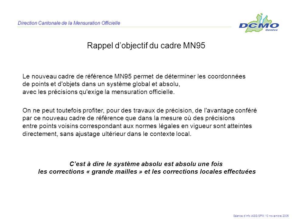 Direction Cantonale de la Mensuration Officielle Rappel dobjectif du cadre MN95 Le nouveau cadre de référence MN95 permet de déterminer les coordonnée