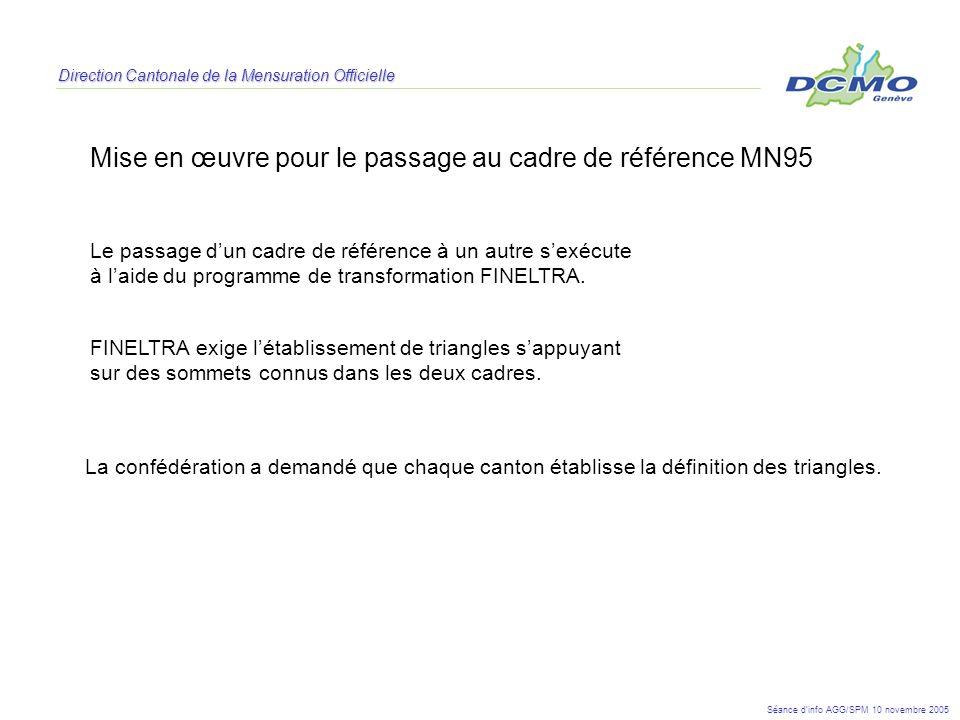 Direction Cantonale de la Mensuration Officielle Ecarts sur des points limites avant / après renouvellement Séance dinfo AGG/SPM 10 novembre 2005