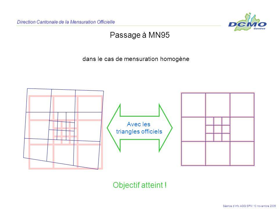 Direction Cantonale de la Mensuration Officielle Passage à MN95 dans le cas de mensuration homogène Avec les triangles officiels Objectif atteint ! Sé