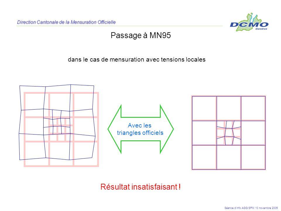 Direction Cantonale de la Mensuration Officielle Passage à MN95 dans le cas de mensuration avec tensions locales Avec les triangles officiels Résultat