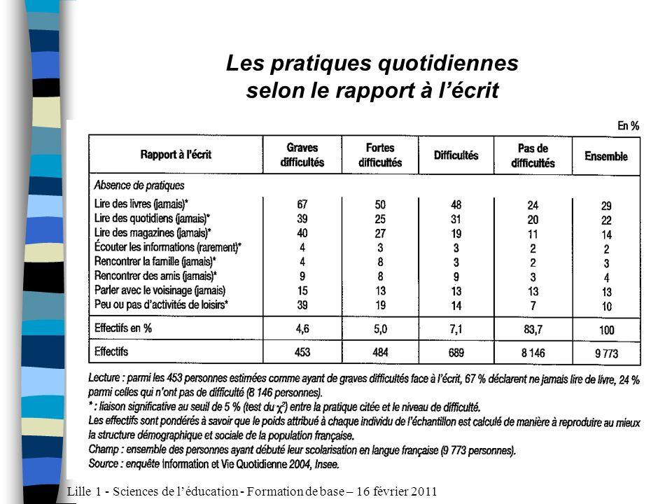 Lille 1 - Sciences de léducation - Formation de base – 16 février 2011 Les pratiques quotidiennes selon le rapport à lécrit