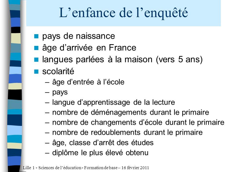 Enfance précaire, situation dillettrisme daprès GUÉRIN-PACE F., 2009 : « Illettrismes et parcours individuels », Economie et statistique, n°424-425, pp.