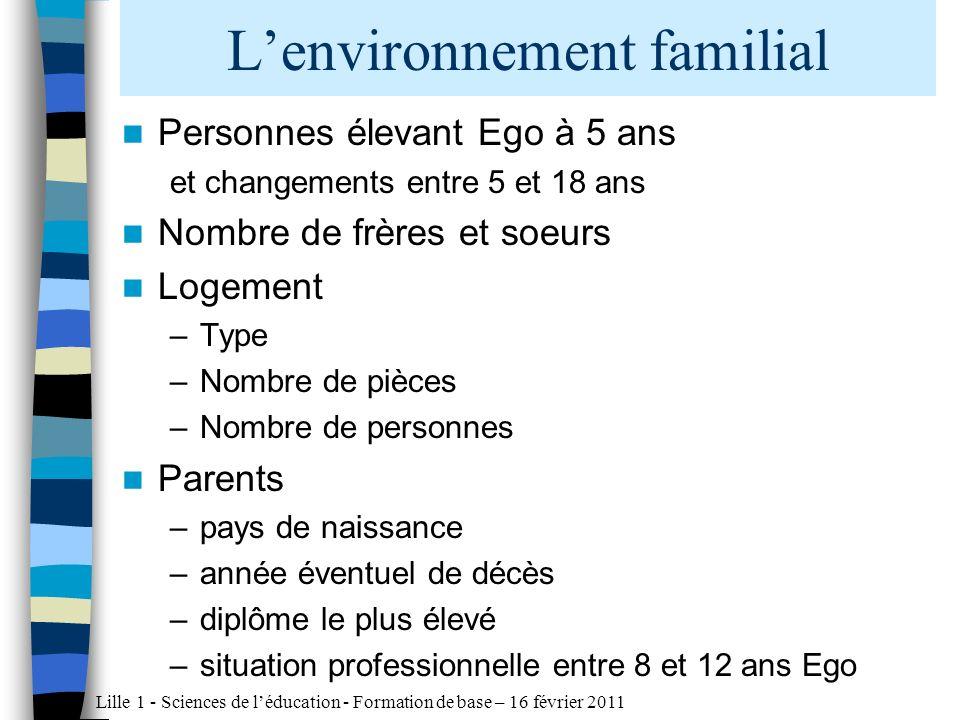 Enfance douloureuse, difficultés importantes, sociabilité réduite (20%) daprès GUÉRIN-PACE F., 2009 : « Illettrismes et parcours individuels », Economie et statistique, n°424-425, pp.