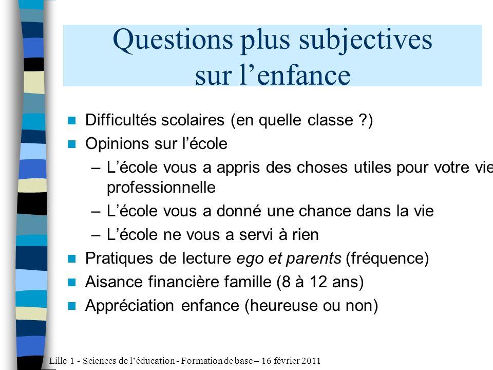 Lille 1 - Sciences de léducation - Formation de base – 16 février 2011 Enfance heureuse, difficultés modérées (29%)