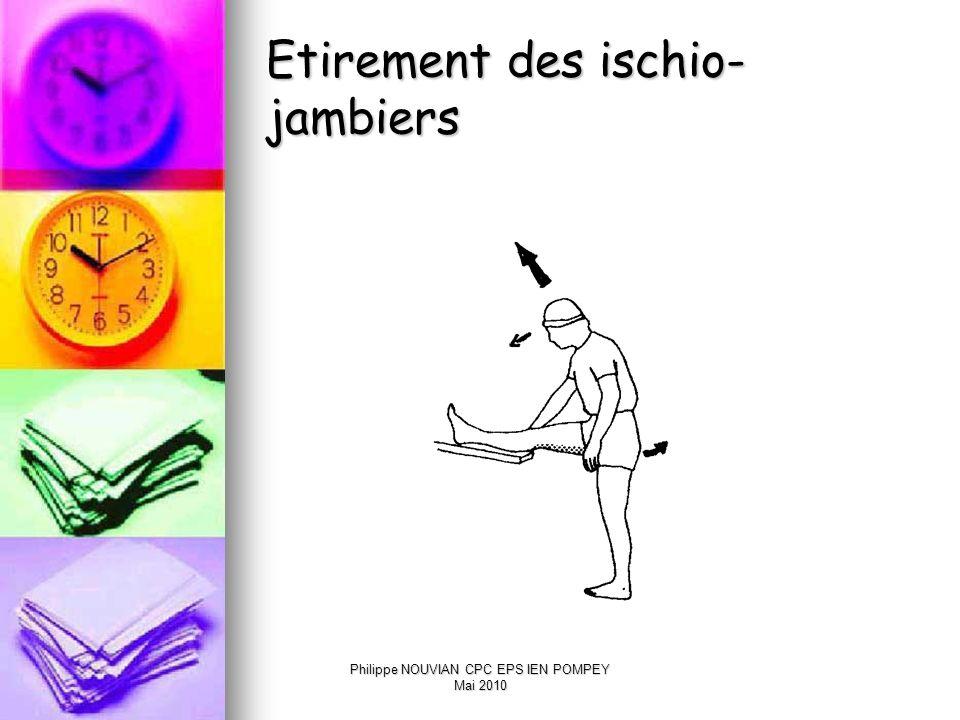 Philippe NOUVIAN CPC EPS IEN POMPEY Mai 2010 Etirement du quadriceps