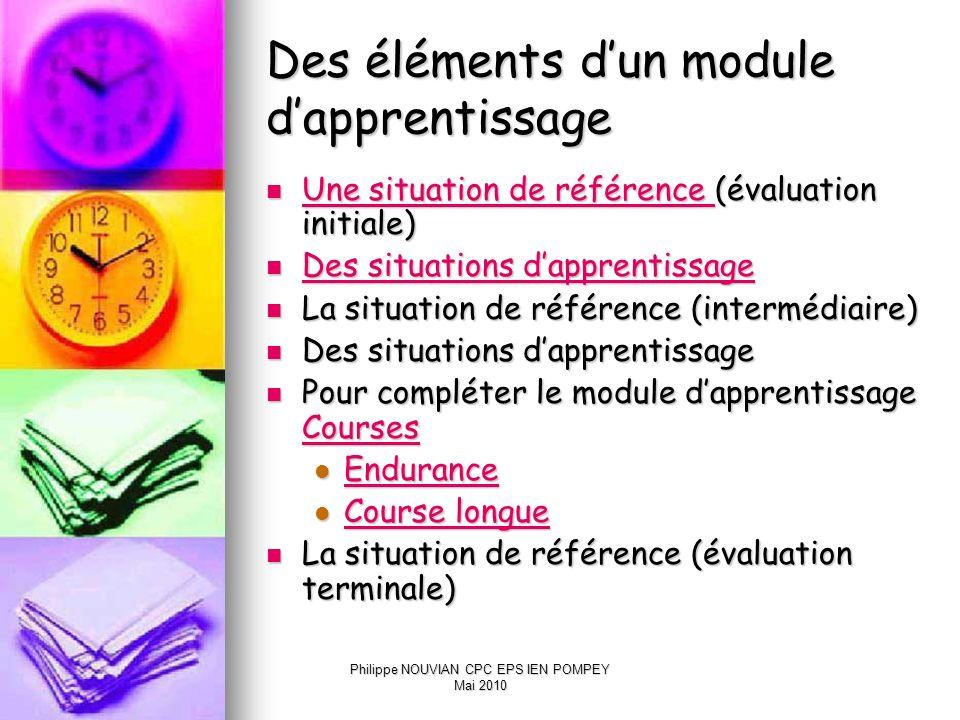 Philippe NOUVIAN CPC EPS IEN POMPEY Mai 2010 Test navette Luc Léger Test navette Luc Léger La séance est gérée par le conseiller pédagogique ÉPS. Le p