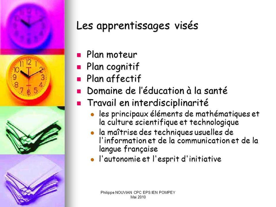 Philippe NOUVIAN CPC EPS IEN POMPEY Mai 2010 Conclusion Un test VMA est indispensable en début de module dapprentissage
