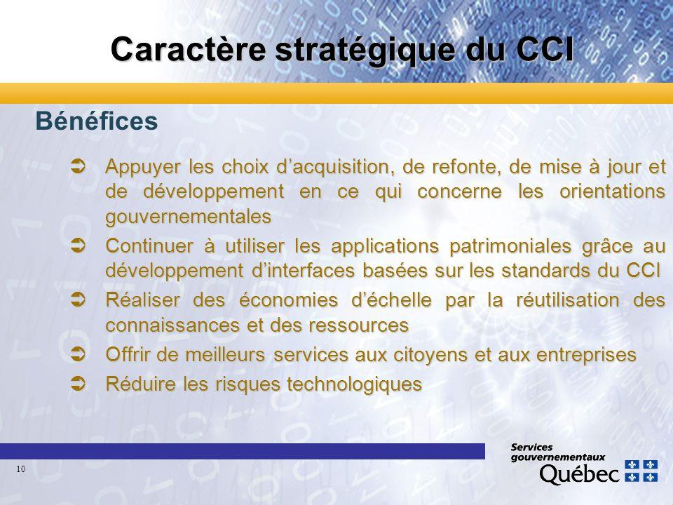 Caractère stratégique du CCI Bénéfices ÜAppuyer les choix dacquisition, de refonte, de mise à jour et de développement en ce qui concerne les orientat