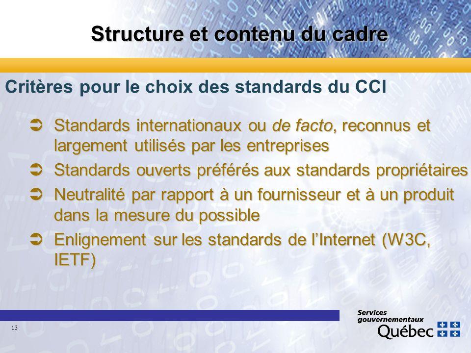 Structure et contenu du cadre Critères pour le choix des standards du CCI ÜStandards internationaux ou de facto, reconnus et largement utilisés par le