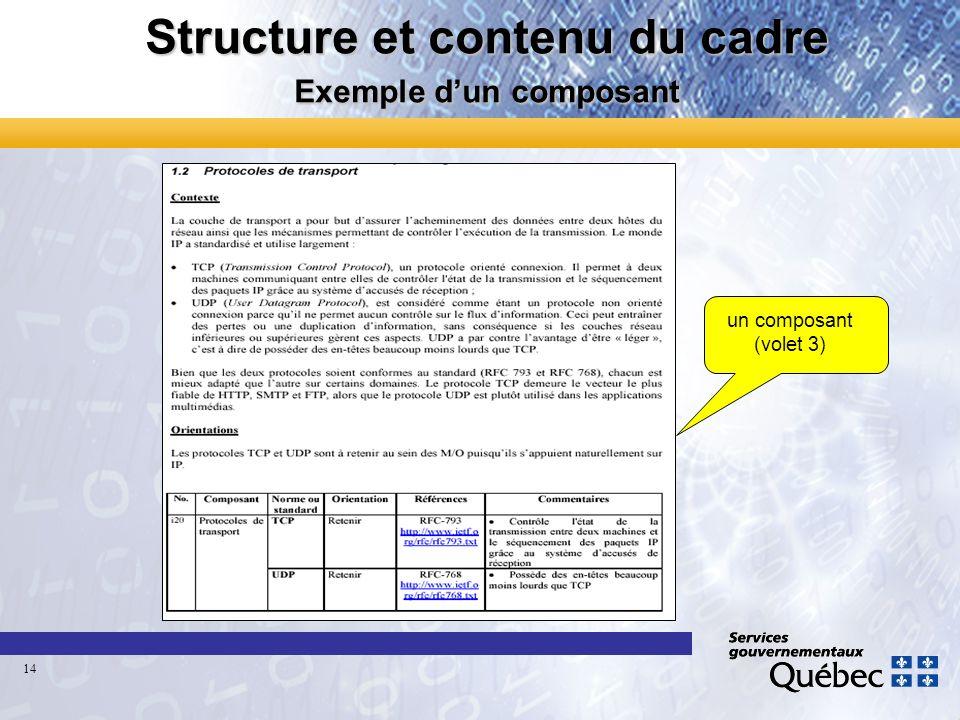 Structure et contenu du cadre Exemple dun composant un composant (volet 3) 14