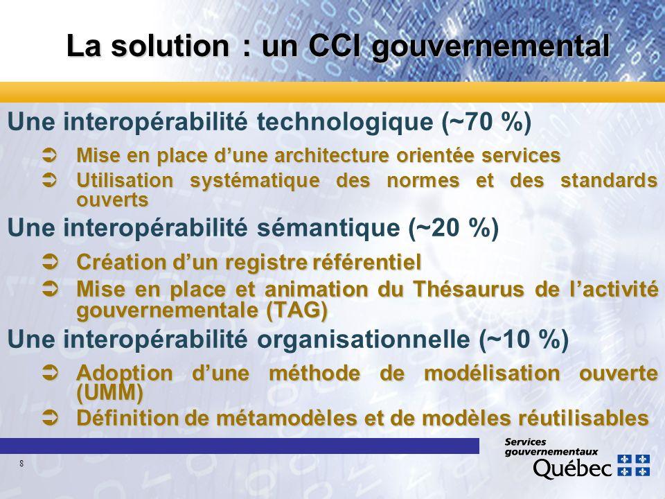La solution : un CCI gouvernemental Une interopérabilité technologique (~70 %) ÜMise en place dune architecture orientée services ÜUtilisation systéma