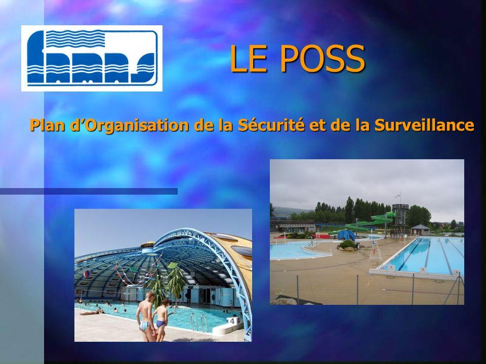 LE POSS Plan dOrganisation de la Sécurité et de la Surveillance LE POSS Plan dOrganisation de la Sécurité et de la Surveillance