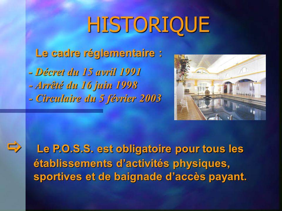HISTORIQUE Le cadre réglementaire : Le cadre réglementaire : - Décret du 15 avril 1991 - Décret du 15 avril 1991 - Arrêté du 16 juin 1998 - Arrêté du