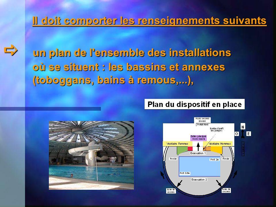 un plan de l'ensemble des installations un plan de l'ensemble des installations où se situent : les bassins et annexes où se situent : les bassins et