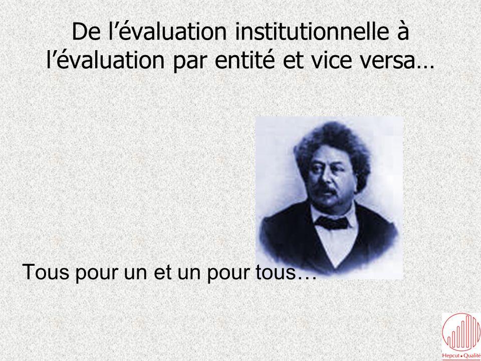 De lévaluation institutionnelle à lévaluation par entité et vice versa… Tous pour un et un pour tous…