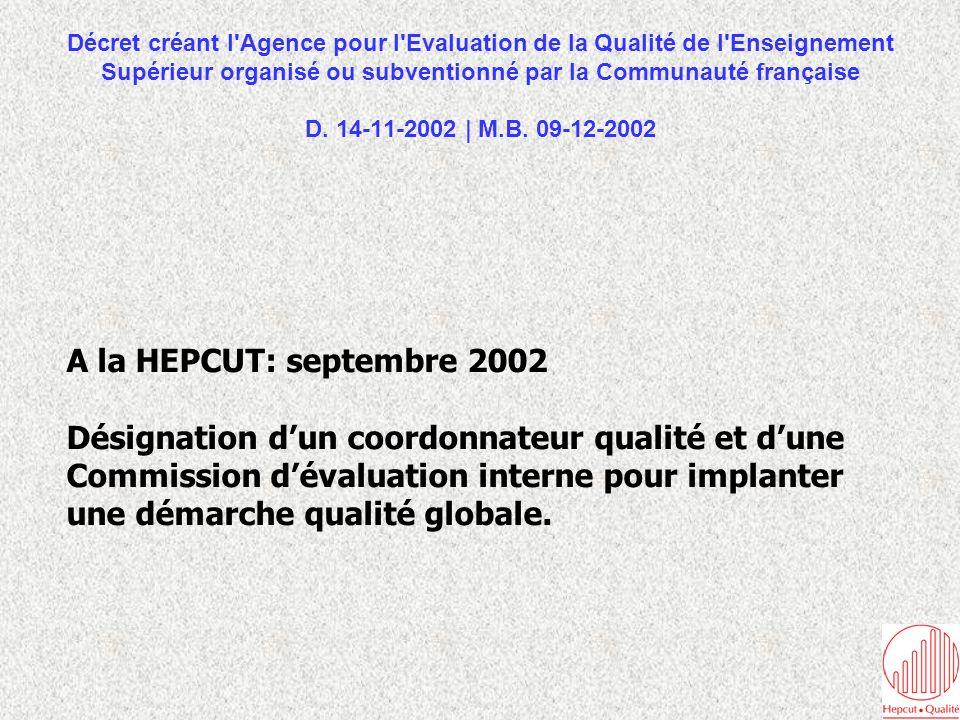 Évaluation institutionnelle HEPCUT Coordonnateur Qualité Ouv.Vis / Doc StageTFEMobilité Commu.Cult.