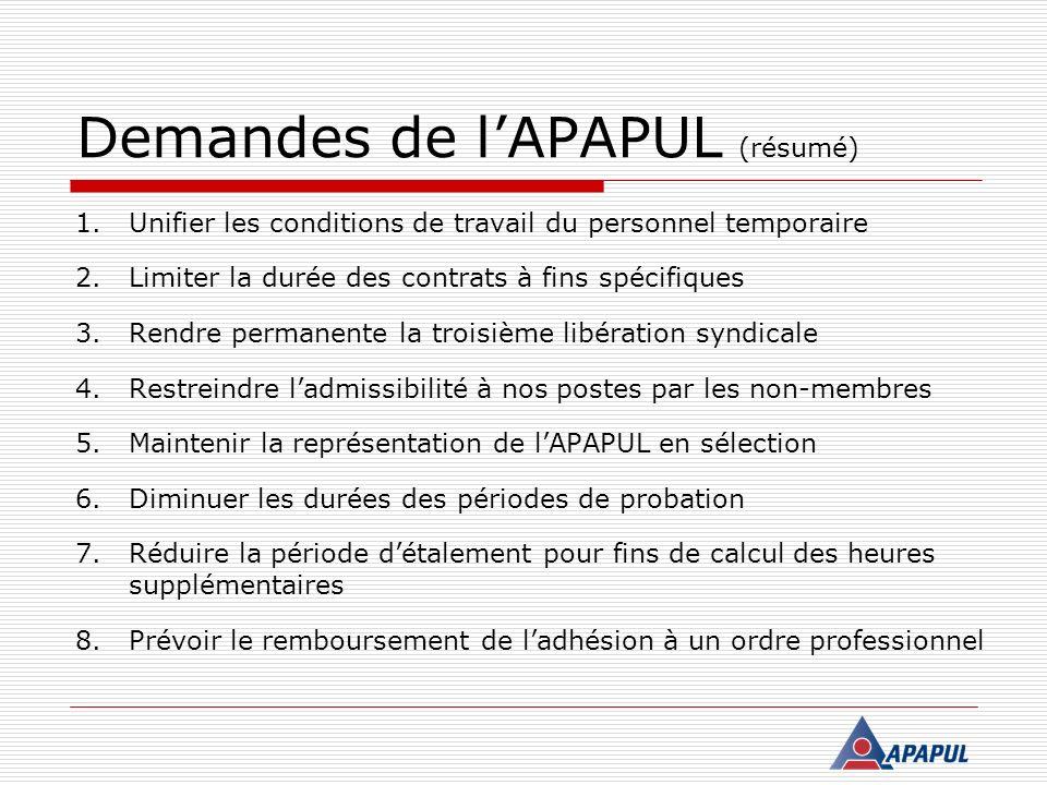 Demandes de lAPAPUL (résumé) 1.Unifier les conditions de travail du personnel temporaire 2.Limiter la durée des contrats à fins spécifiques 3.Rendre p