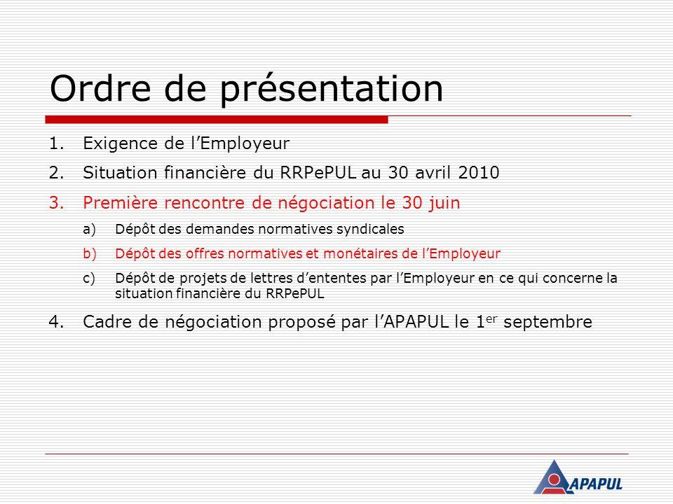 Ordre de présentation 1.Exigence de lEmployeur 2.Situation financière du RRPePUL au 30 avril 2010 3.Première rencontre de négociation le 30 juin a)Dép