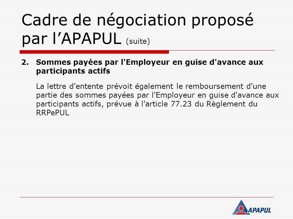Cadre de négociation proposé par lAPAPUL (suite) 2.Sommes payées par l'Employeur en guise d'avance aux participants actifs La lettre d'entente prévoit