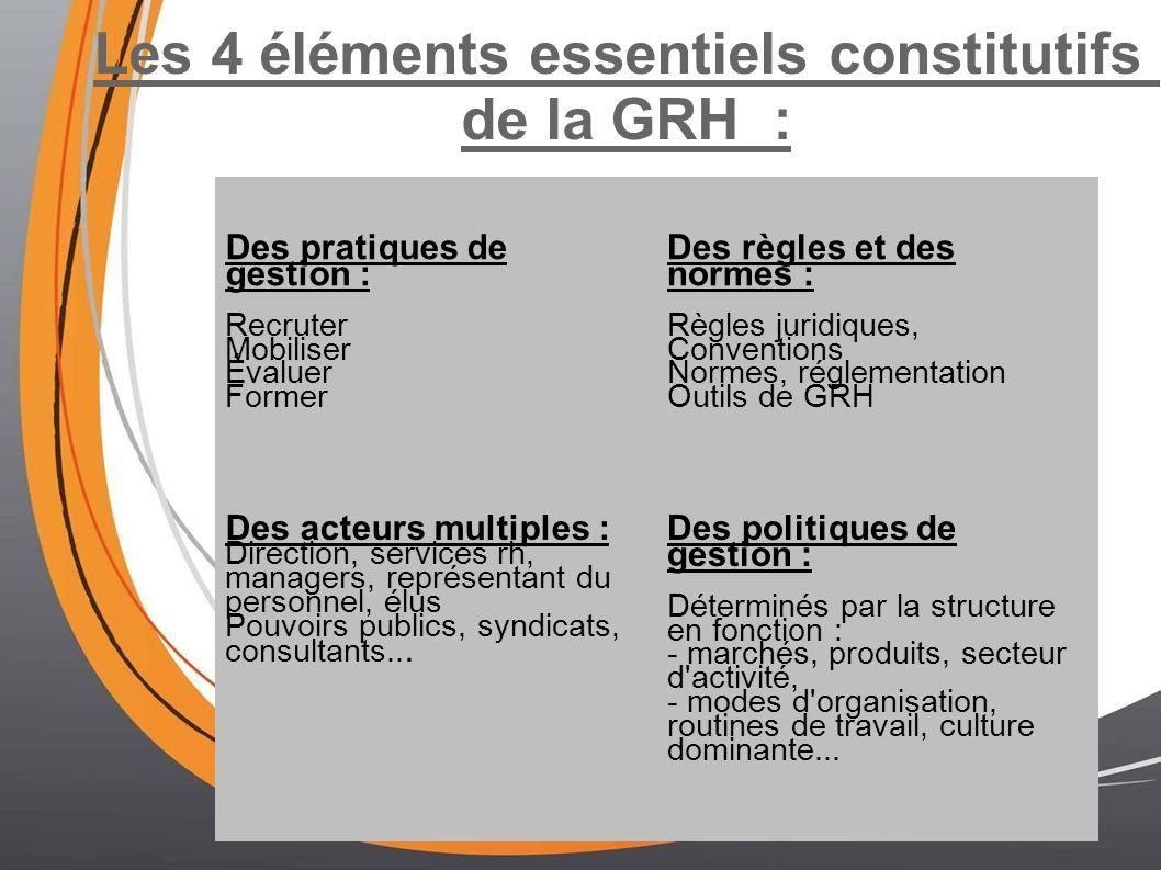 Les 4 éléments essentiels constitutifs de la GRH : Des pratiques de gestion : Recruter Mobiliser Évaluer Former Des règles et des normes : Règles juri