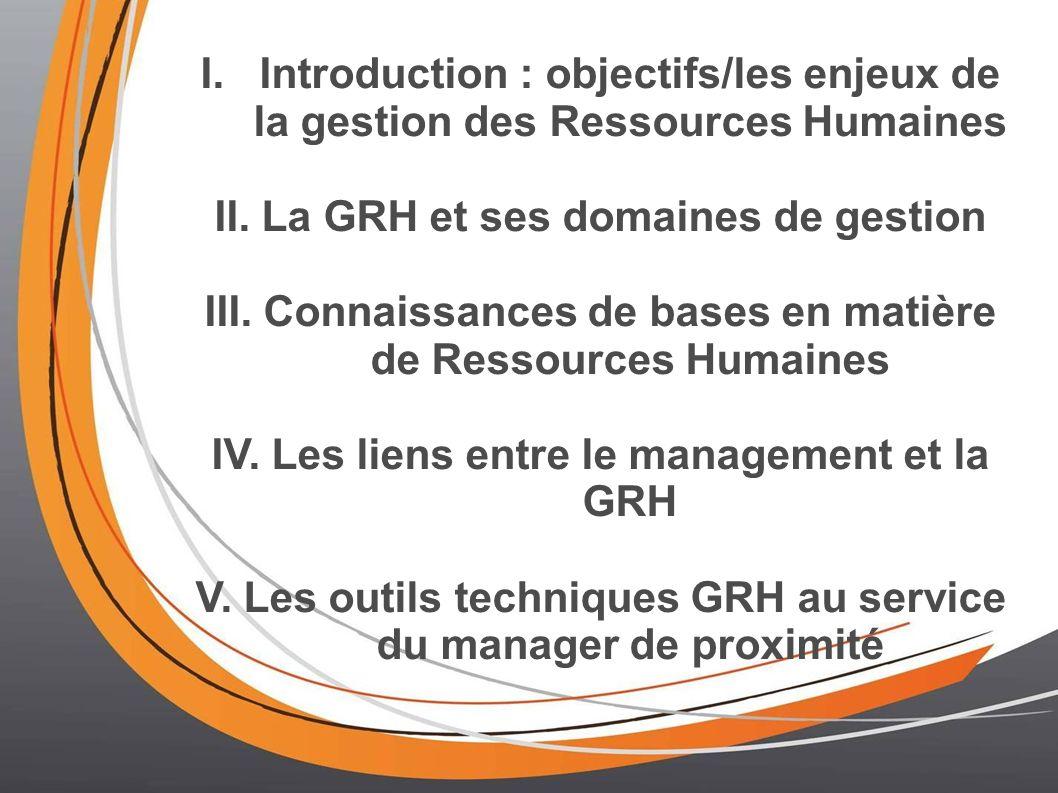 I.Introduction : objectifs/les enjeux de la gestion des Ressources Humaines II. La GRH et ses domaines de gestion III. Connaissances de bases en matiè