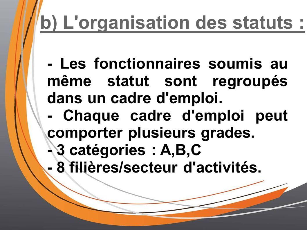 b) L'organisation des statuts : - Les fonctionnaires soumis au même statut sont regroupés dans un cadre d'emploi. - Chaque cadre d'emploi peut comport