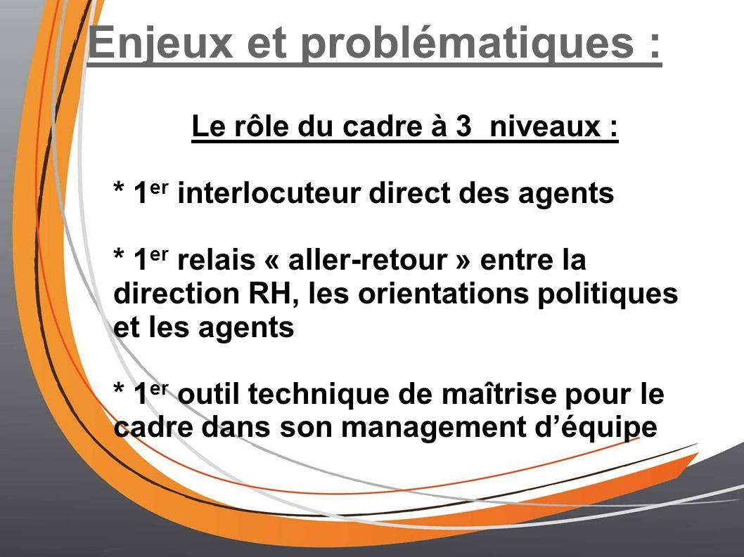 Enjeux et problématiques : Le rôle du cadre à 3 niveaux : * 1 er interlocuteur direct des agents * 1 er relais « aller-retour » entre la direction RH,