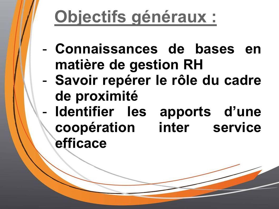 Objectifs généraux : -Connaissances de bases en matière de gestion RH -Savoir repérer le rôle du cadre de proximité -Identifier les apports dune coopé