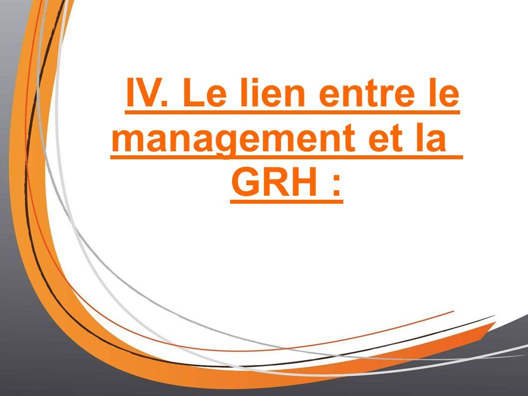 IV. Le lien entre le management et la GRH :