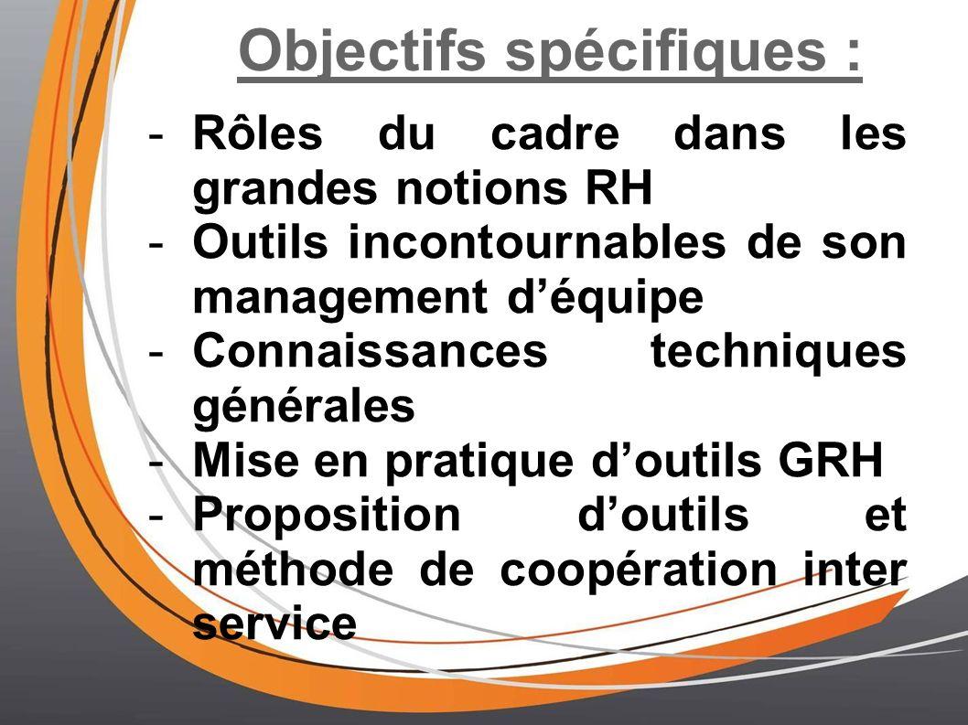 Objectifs spécifiques : -Rôles du cadre dans les grandes notions RH -Outils incontournables de son management déquipe -Connaissances techniques générales -Mise en pratique doutils GRH -Proposition doutils et méthode de coopération inter service