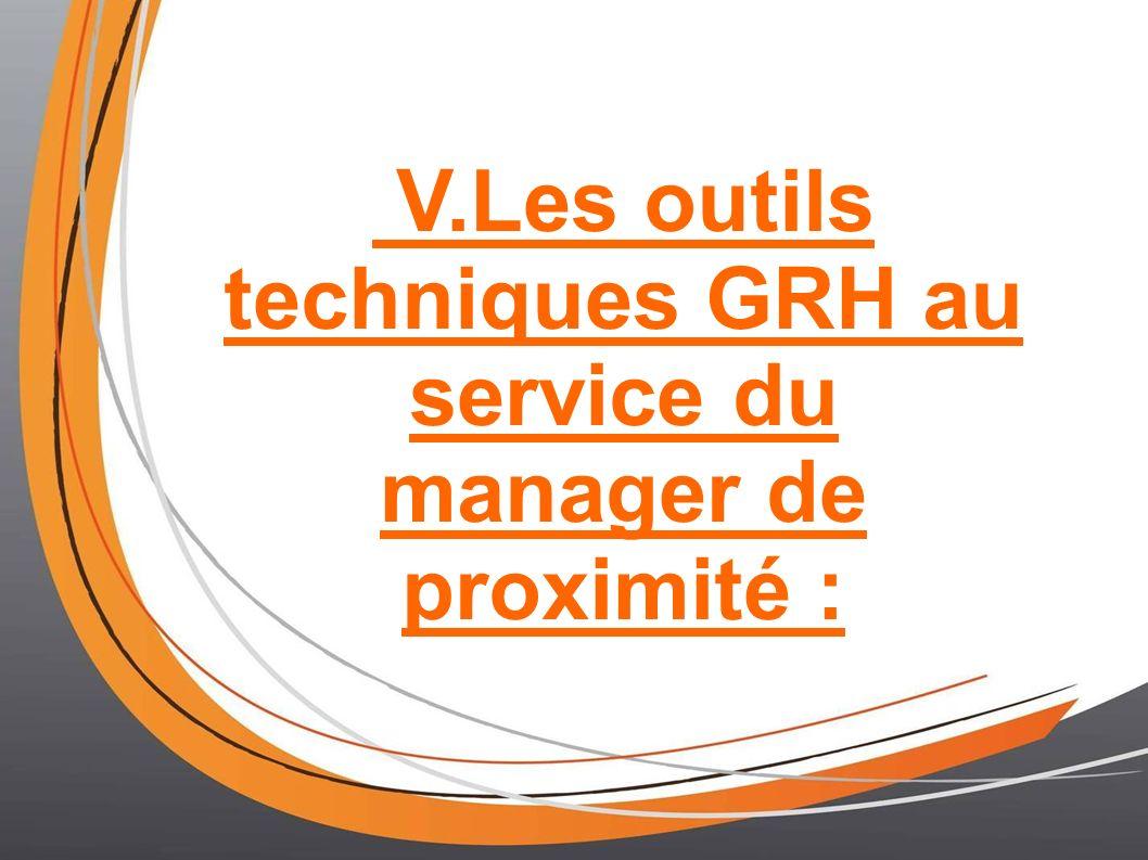 V.Les outils techniques GRH au service du manager de proximité :