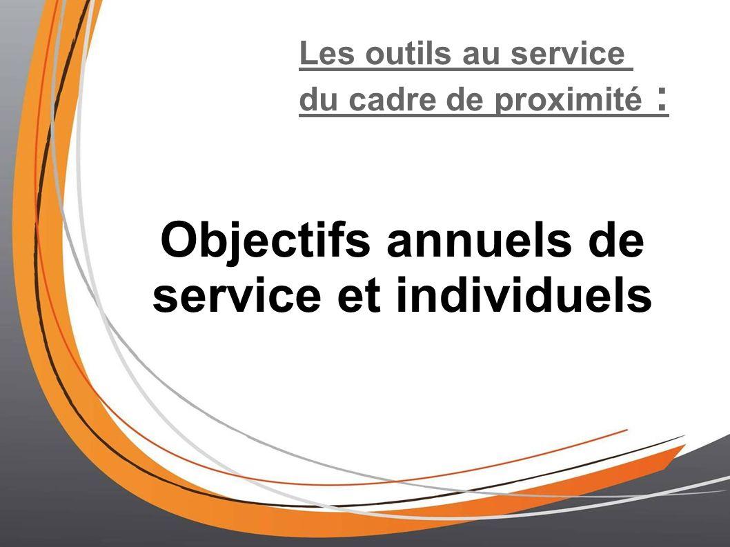 Les outils au service du cadre de proximité : Objectifs annuels de service et individuels