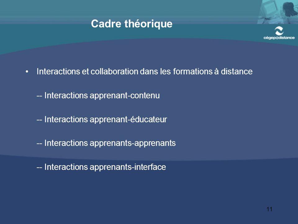 11 Cadre théorique Interactions et collaboration dans les formations à distance -- Interactions apprenant-contenu -- Interactions apprenant-éducateur -- Interactions apprenants-apprenants -- Interactions apprenants-interface
