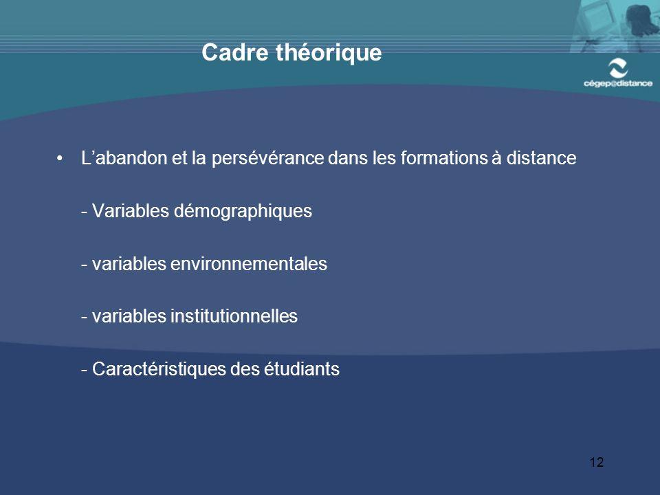 12 Cadre théorique Labandon et la persévérance dans les formations à distance - Variables démographiques - variables environnementales - variables institutionnelles - Caractéristiques des étudiants