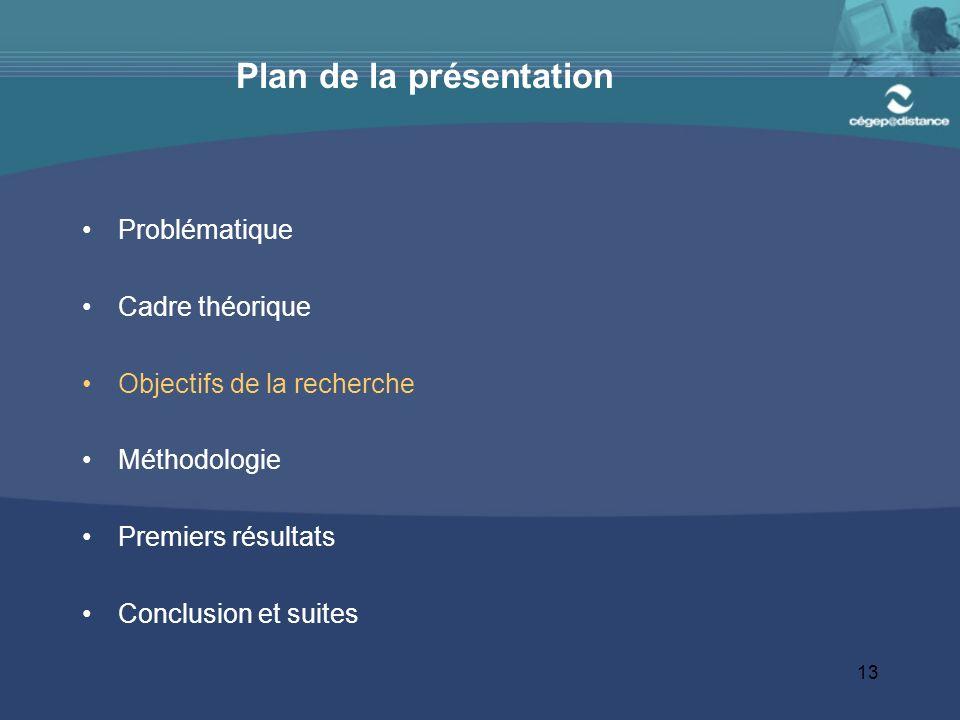 13 Plan de la présentation Problématique Cadre théorique Objectifs de la recherche Méthodologie Premiers résultats Conclusion et suites