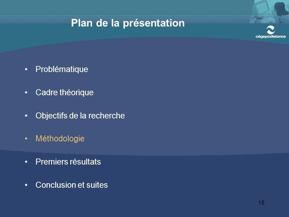 15 Plan de la présentation Problématique Cadre théorique Objectifs de la recherche Méthodologie Premiers résultats Conclusion et suites