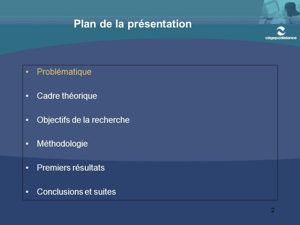 2 Plan de la présentation Problématique Cadre théorique Objectifs de la recherche Méthodologie Premiers résultats Conclusions et suites